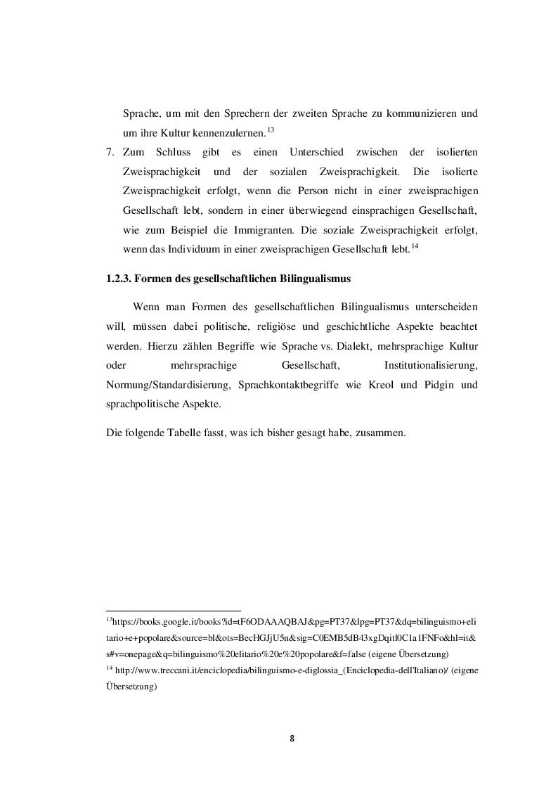 Estratto dalla tesi: Die Zweisprachigkeit: Eine Ressource in der frühen Kindheit