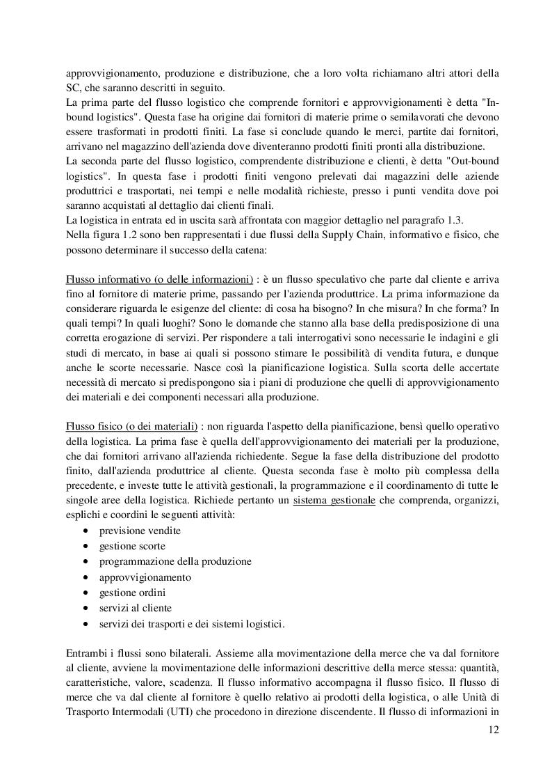 Estratto dalla tesi: Il ruolo del Ce.Di. in una Supply Chain: analisi dei principali aspetti gestionali e organizzativi che influenzano l'efficienza e la competitività di una azienda