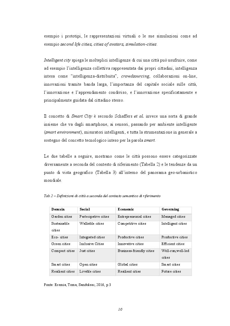 Anteprima della tesi: Smart Cities: analisi e casi studio sulle città del futuro, Pagina 6