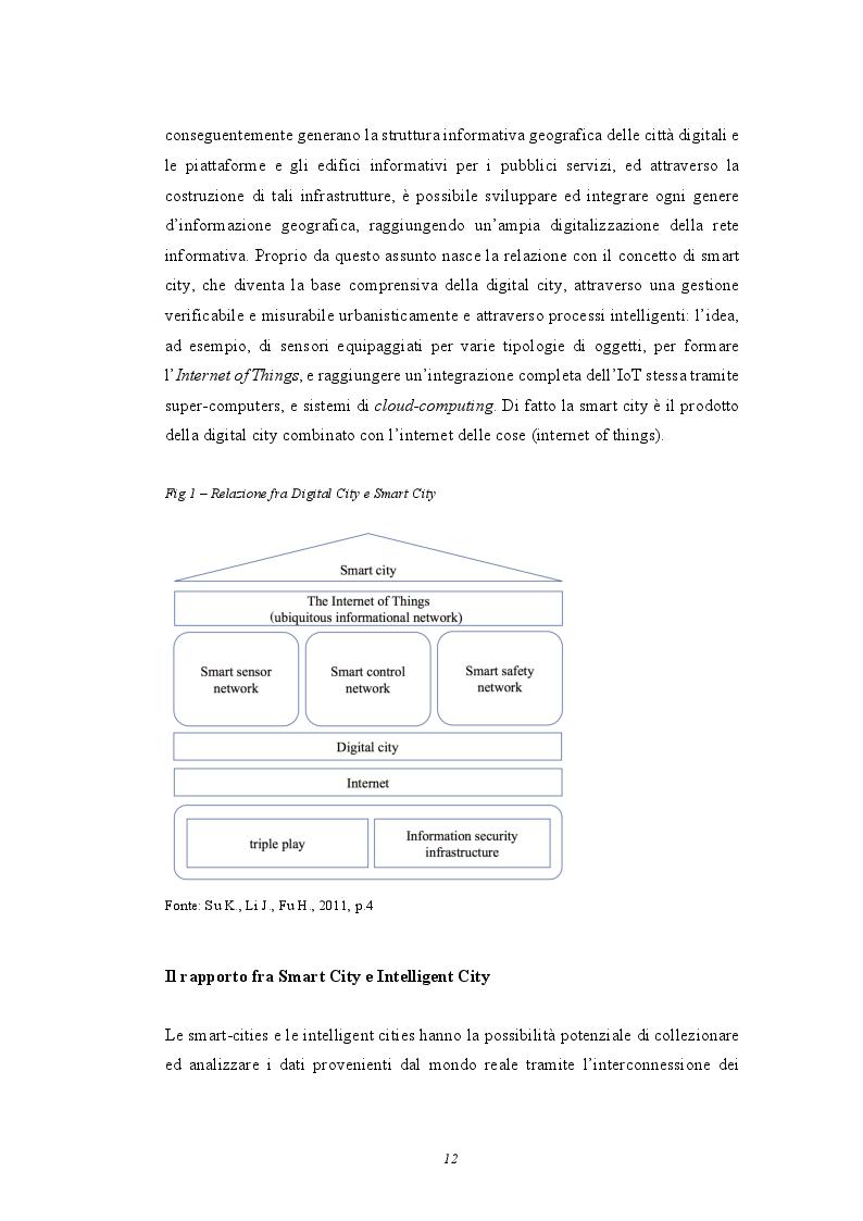 Anteprima della tesi: Smart Cities: analisi e casi studio sulle città del futuro, Pagina 8