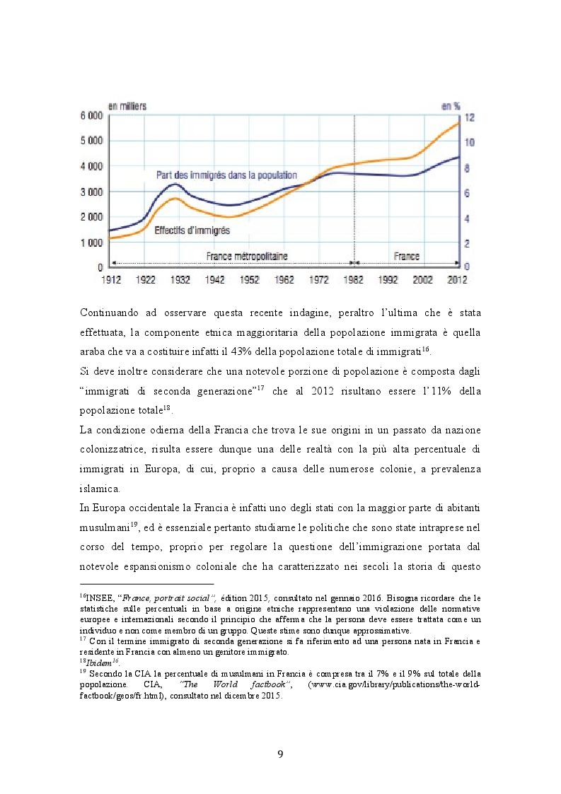 Anteprima della tesi: La crisi del modello assimilazionista in Francia, Pagina 3