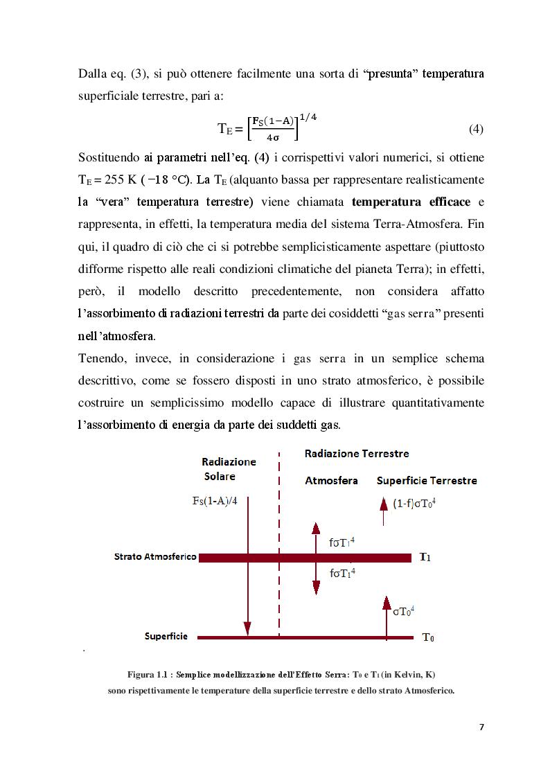 """Anteprima della tesi: Chimica dell'Atmosfera: Implicazioni Spettroscopiche nella Modellizzazione dell' """"Effetto Serra"""", Pagina 5"""
