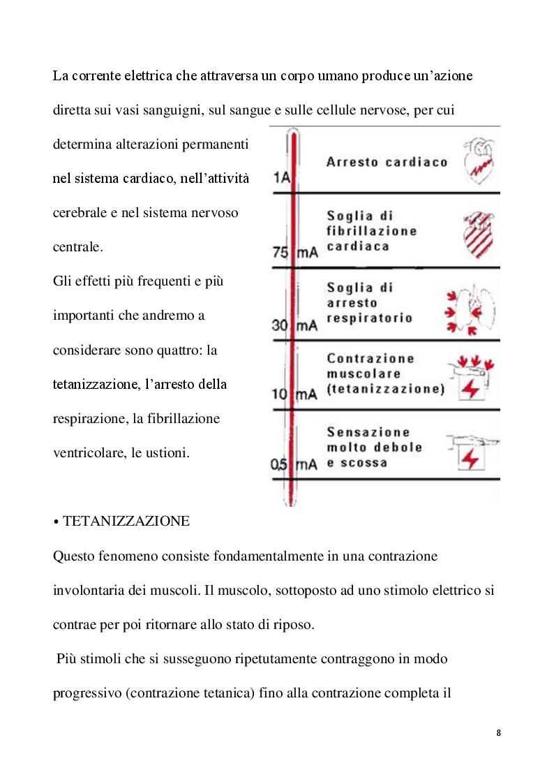 Anteprima della tesi: Lavori elettrici sotto tensione: aspetti normativi e organizzativi, Pagina 5