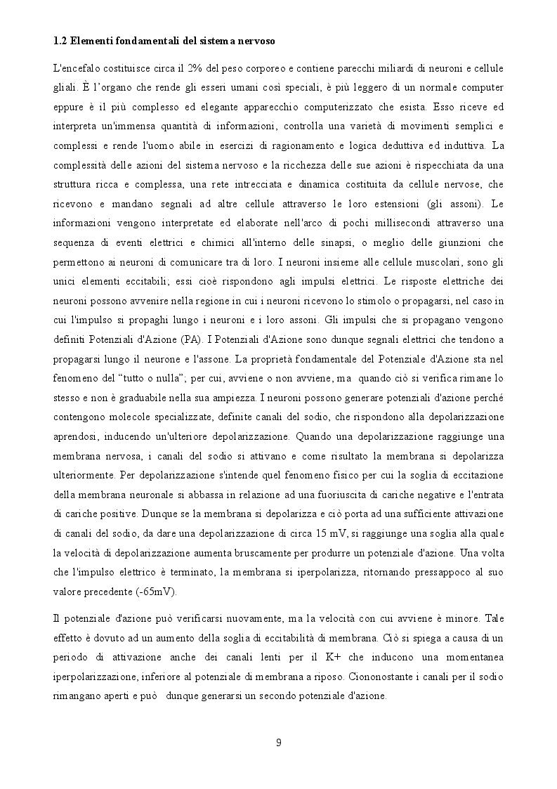 Anteprima della tesi: Uno studio degli effetti della tDCS sui processi di apprendimento visuo-spaziale, Pagina 4