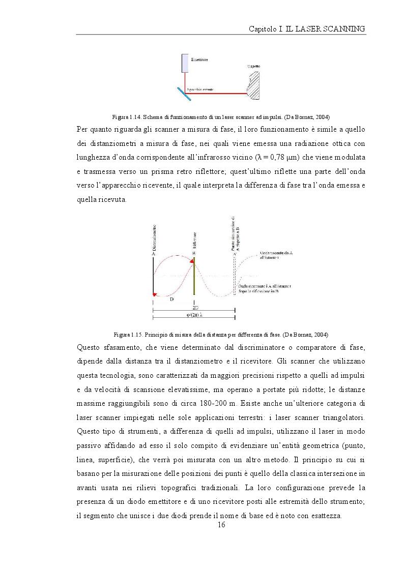 Estratto dalla tesi: Analisi e monitoraggio di frane mediante misure laser scanner terrestre da lunga distanza