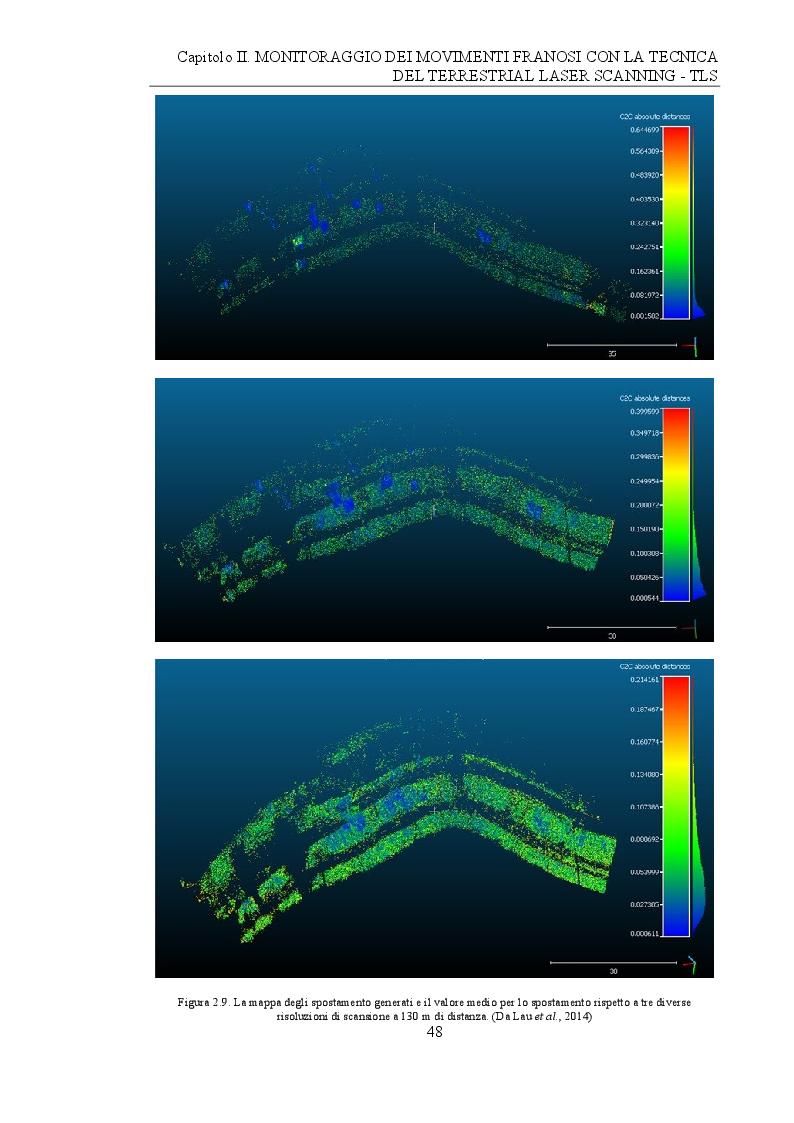 Anteprima della tesi: Analisi e monitoraggio di frane mediante misure laser scanner terrestre da lunga distanza, Pagina 10