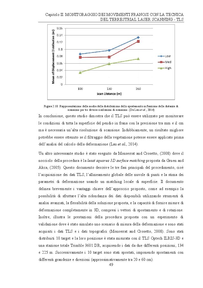 Anteprima della tesi: Analisi e monitoraggio di frane mediante misure laser scanner terrestre da lunga distanza, Pagina 11