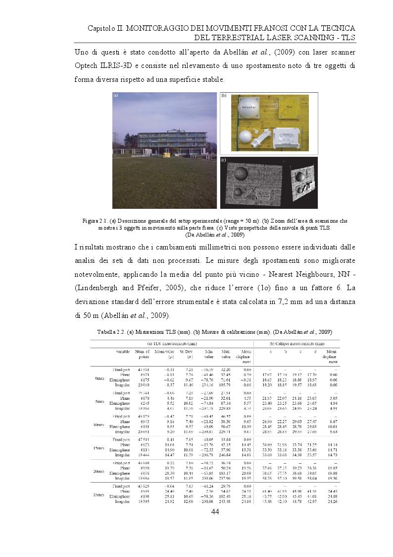 Anteprima della tesi: Analisi e monitoraggio di frane mediante misure laser scanner terrestre da lunga distanza, Pagina 6