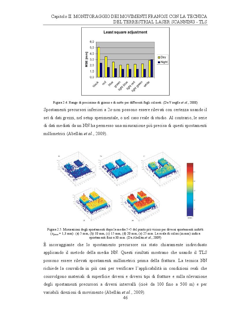 Anteprima della tesi: Analisi e monitoraggio di frane mediante misure laser scanner terrestre da lunga distanza, Pagina 8
