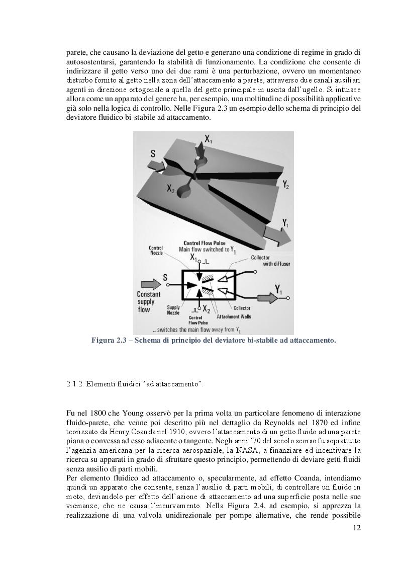 Anteprima della tesi: Studio e Caratterizzazione di una Valvola Deviatrice Innovativa ad effetto Coanda, Pagina 6