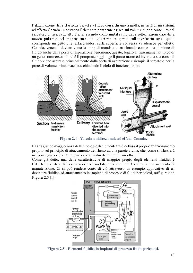 Anteprima della tesi: Studio e Caratterizzazione di una Valvola Deviatrice Innovativa ad effetto Coanda, Pagina 7