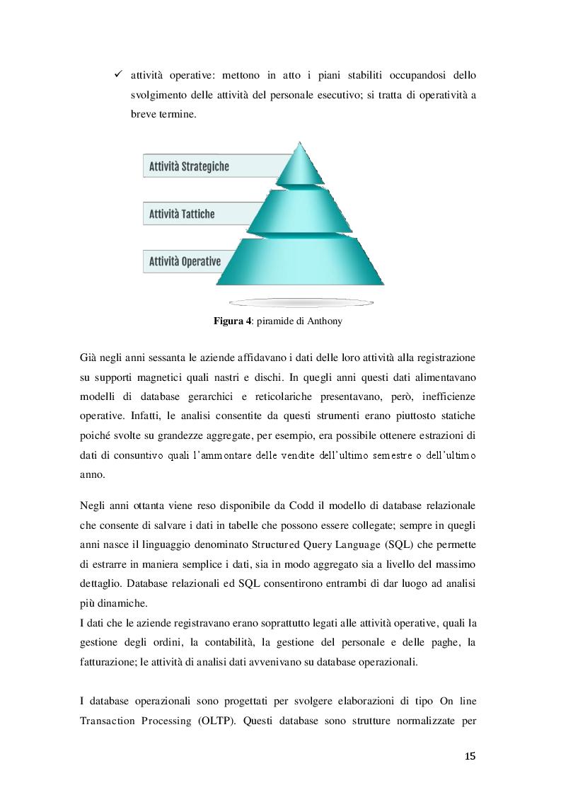 Anteprima della tesi: Big Data: dalla Business Intelligence alla Predictive Analytics, Pagina 3