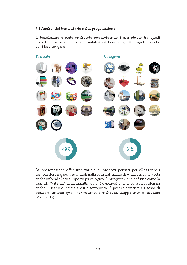 Anteprima della tesi: Design e Alzheimer. Raccolta e analisi di casi studio, Pagina 3