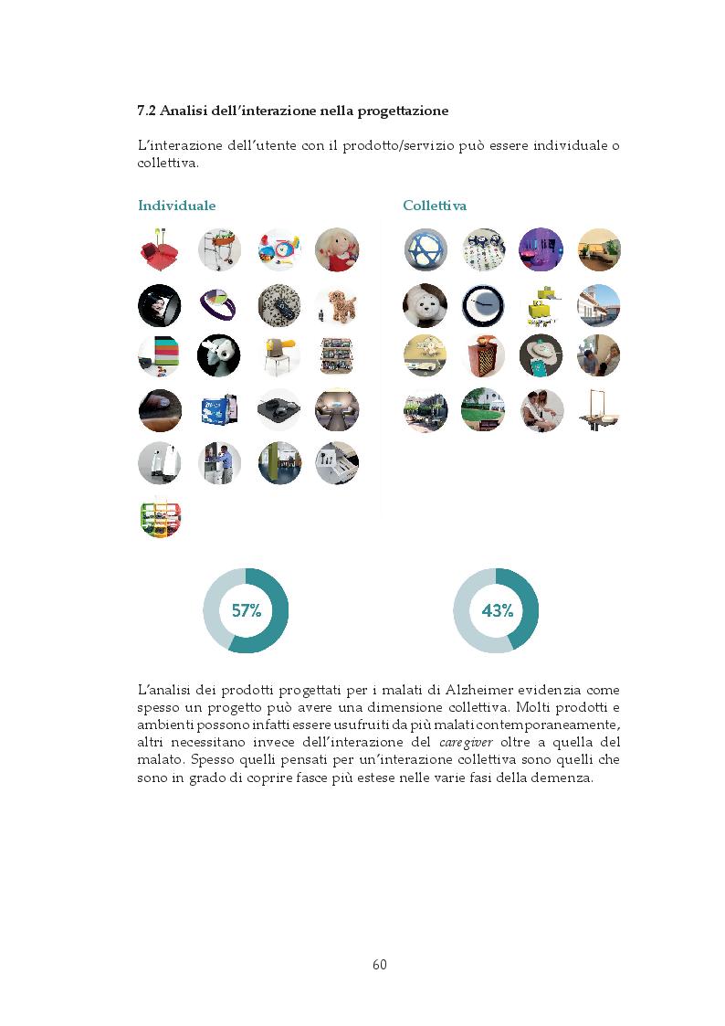 Anteprima della tesi: Design e Alzheimer. Raccolta e analisi di casi studio, Pagina 4