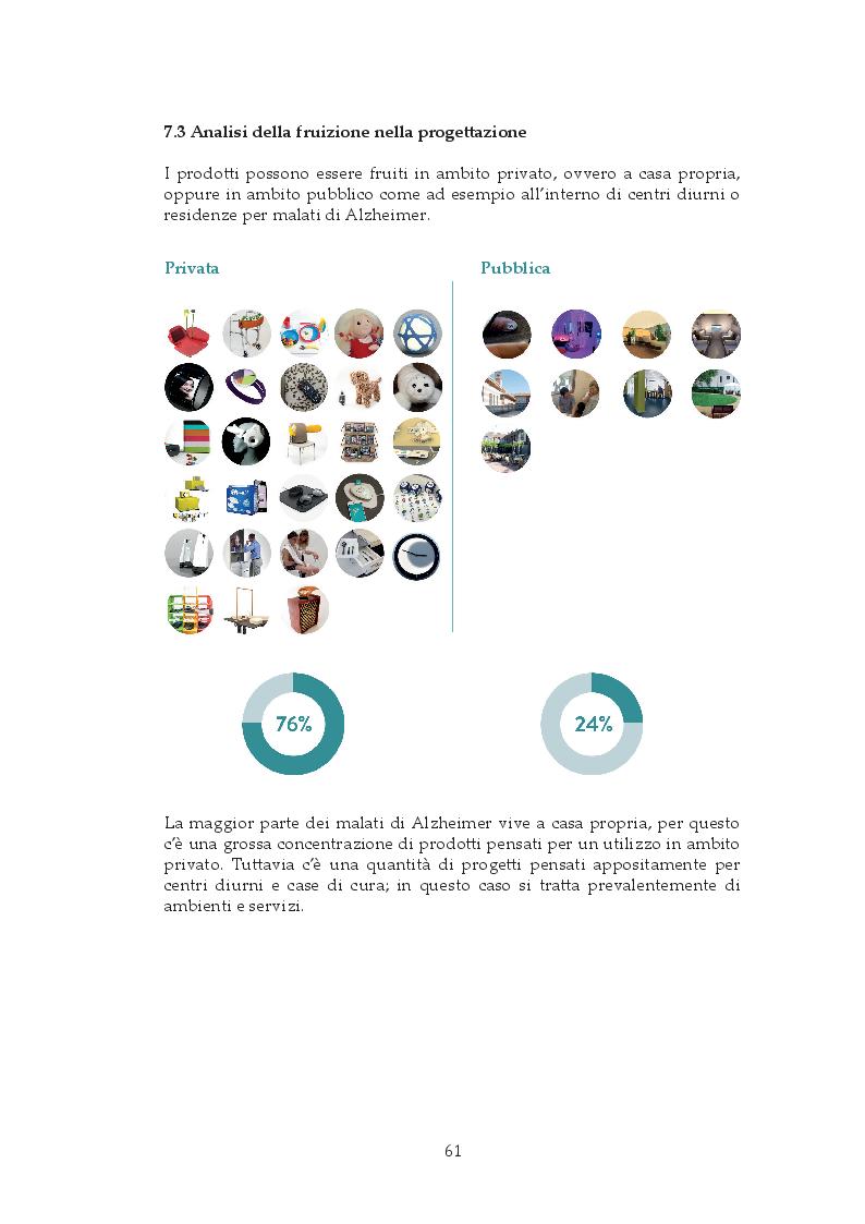 Anteprima della tesi: Design e Alzheimer. Raccolta e analisi di casi studio, Pagina 5
