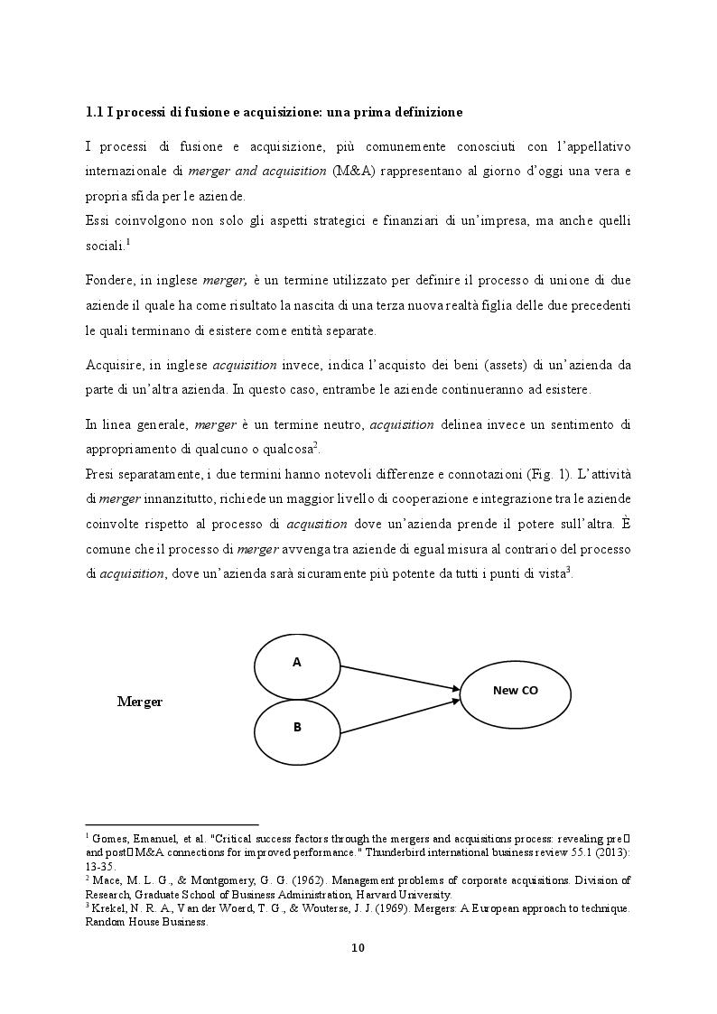 Anteprima della tesi: M&A nel settore TLC: il caso WIND Tre, Pagina 3