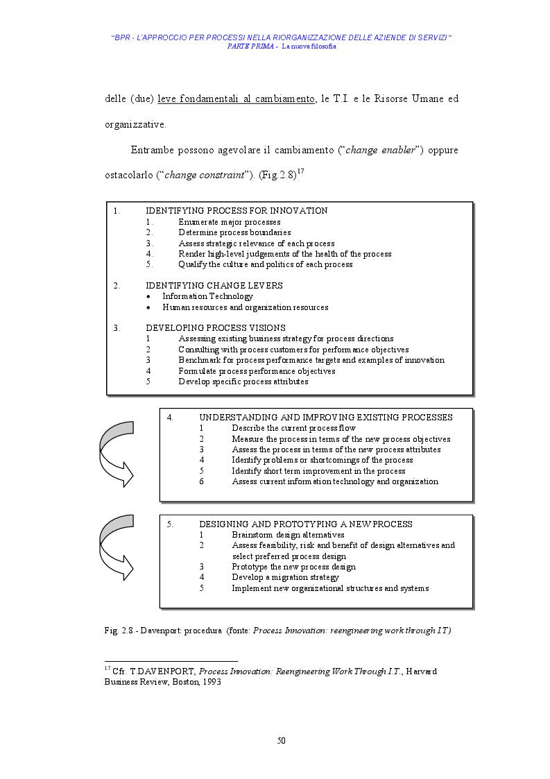 Estratto dalla tesi: BPR - L'approccio per processi nella riorganizzazione delle aziende di servizi - Il caso AMGA S.p.A.