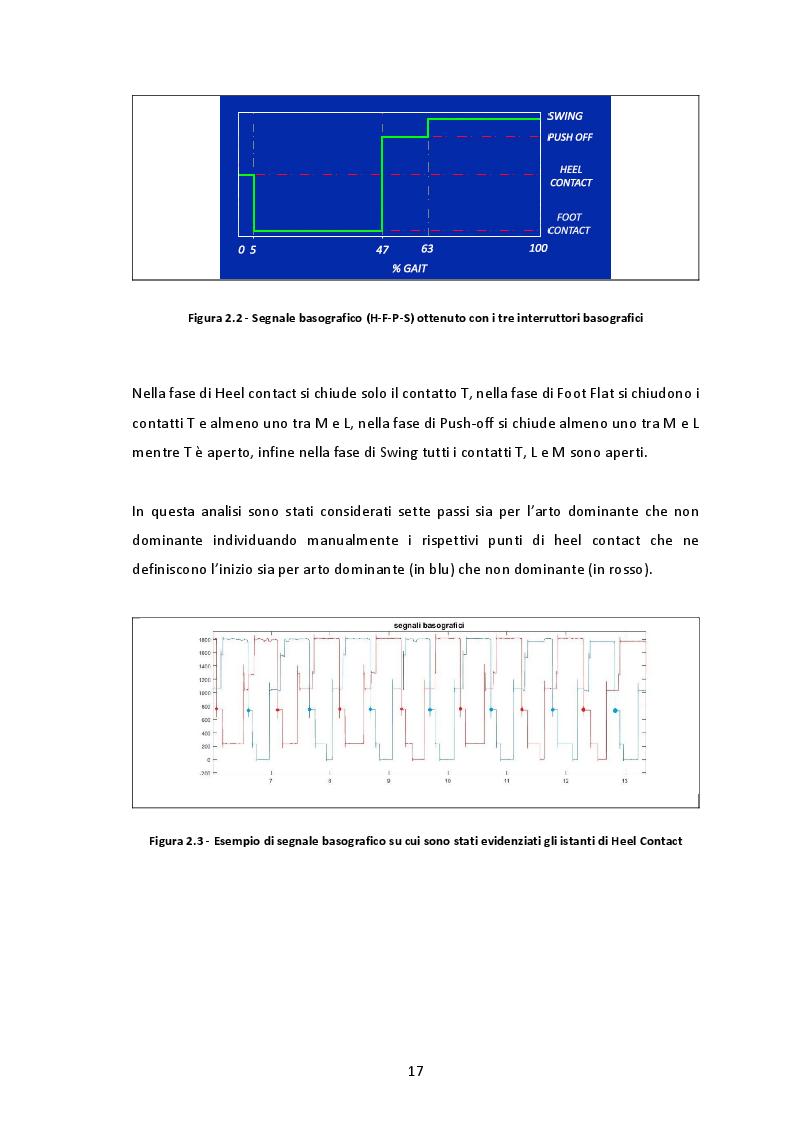 Anteprima della tesi: La simmetria nel cammino valutata con il segnale elettromiografico, Pagina 4