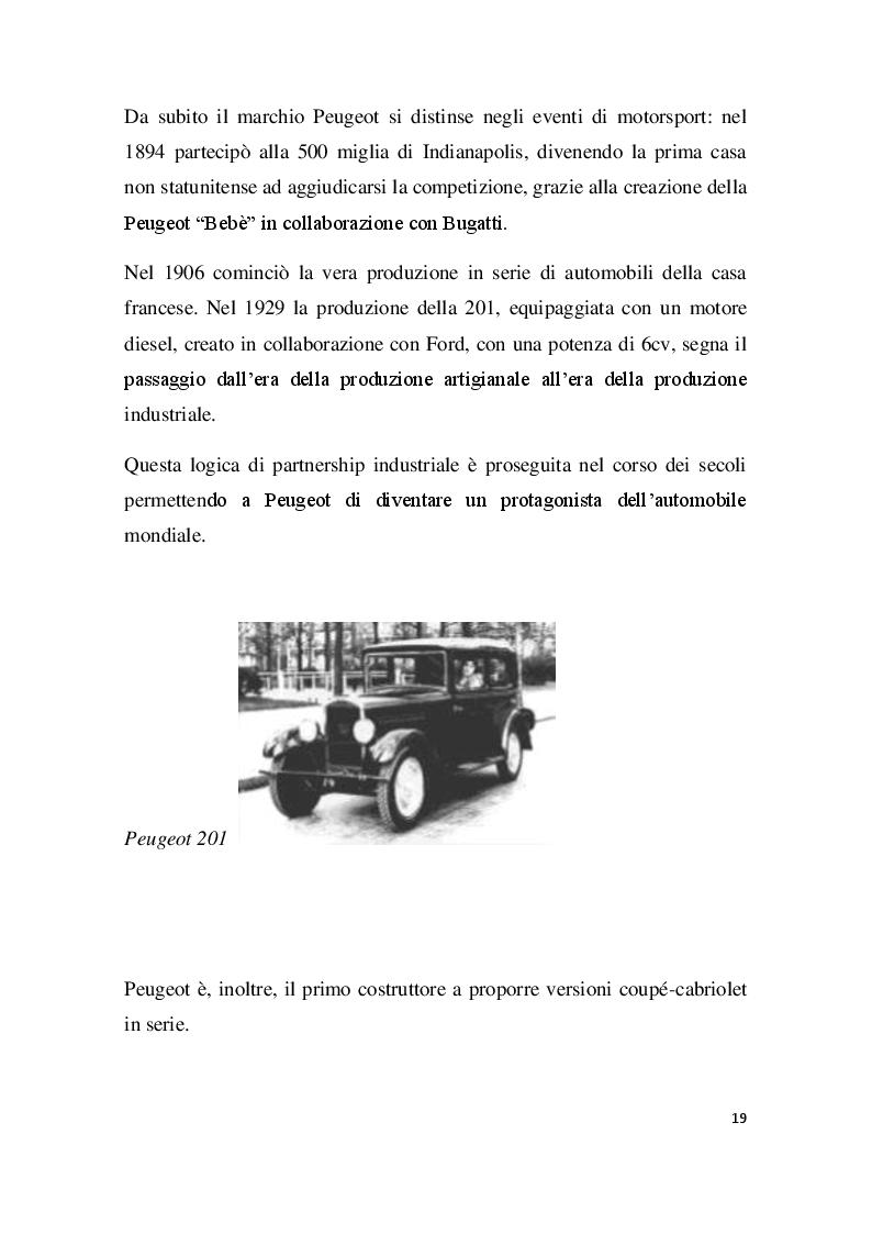 Anteprima della tesi: PSA GROUPE, Innovazione e Tecnologia nel Settore Automobilistico, Pagina 3