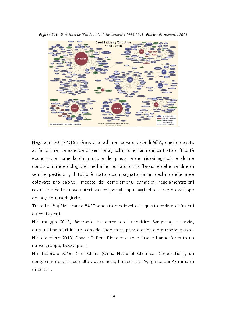 Anteprima della tesi: Ruolo e percorsi di innovazione delle startup agrobiotecnologiche: il caso delle New Breeding Techniques, Pagina 4