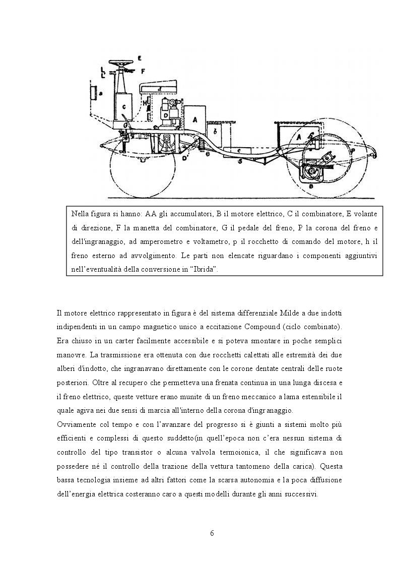 Anteprima della tesi: Il mercato delle auto elettriche: alcune correlazioni sull'andamento del mercato, Pagina 5