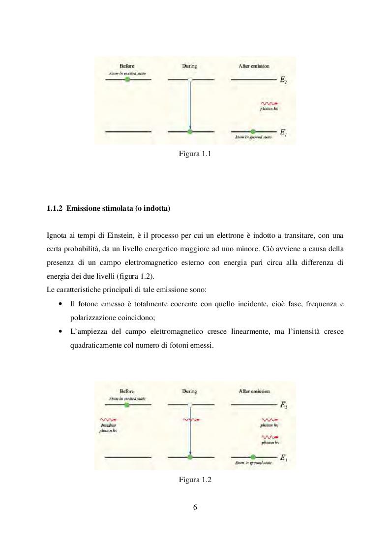 Anteprima della tesi: Microtaglio di lamiere sottili con laser al femtosecondo, Pagina 7