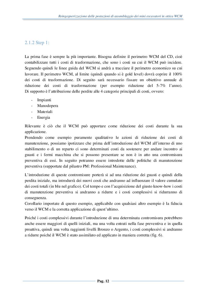 Estratto dalla tesi: Reingegnerizzazione delle postazioni di assemblaggio dei mini escavatori in ottica WCM