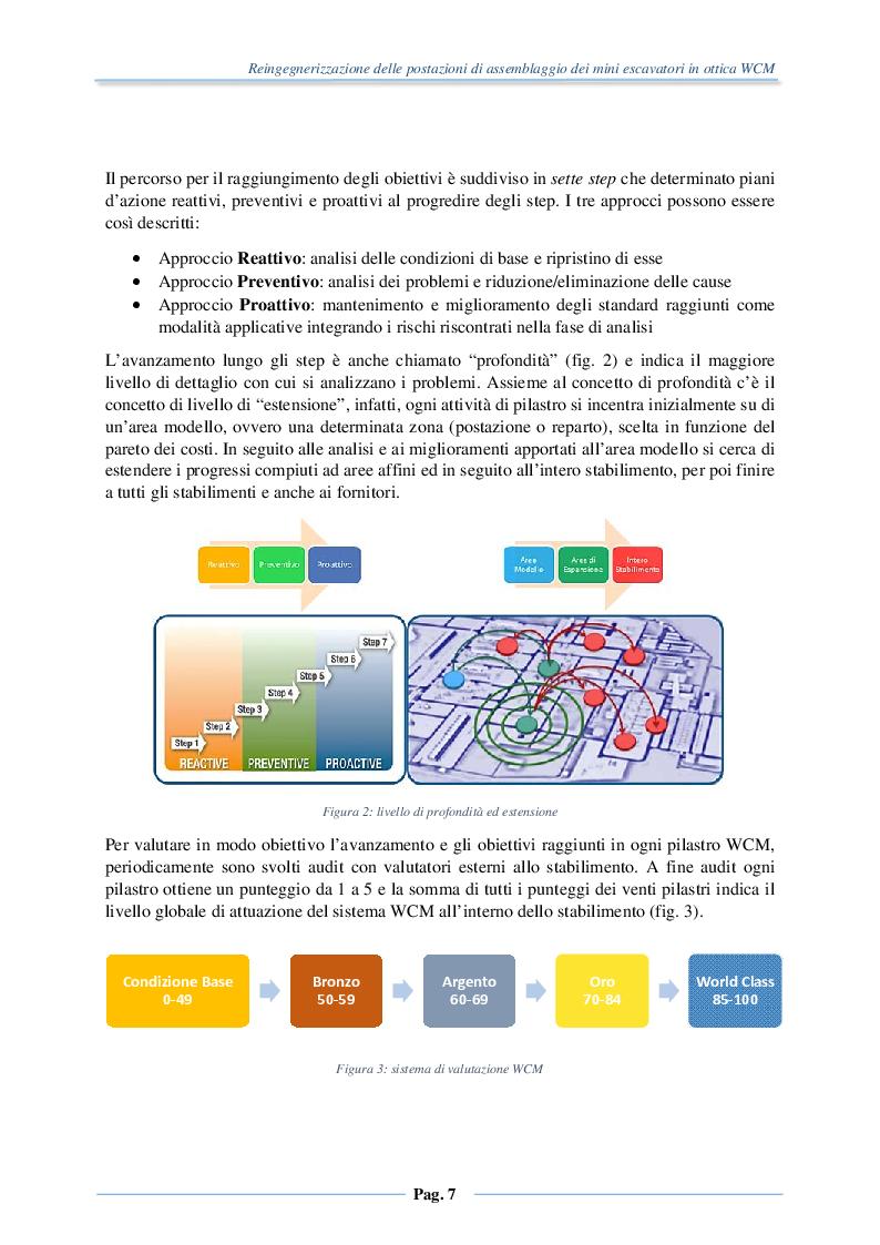 Anteprima della tesi: Reingegnerizzazione delle postazioni di assemblaggio dei mini escavatori in ottica WCM, Pagina 5