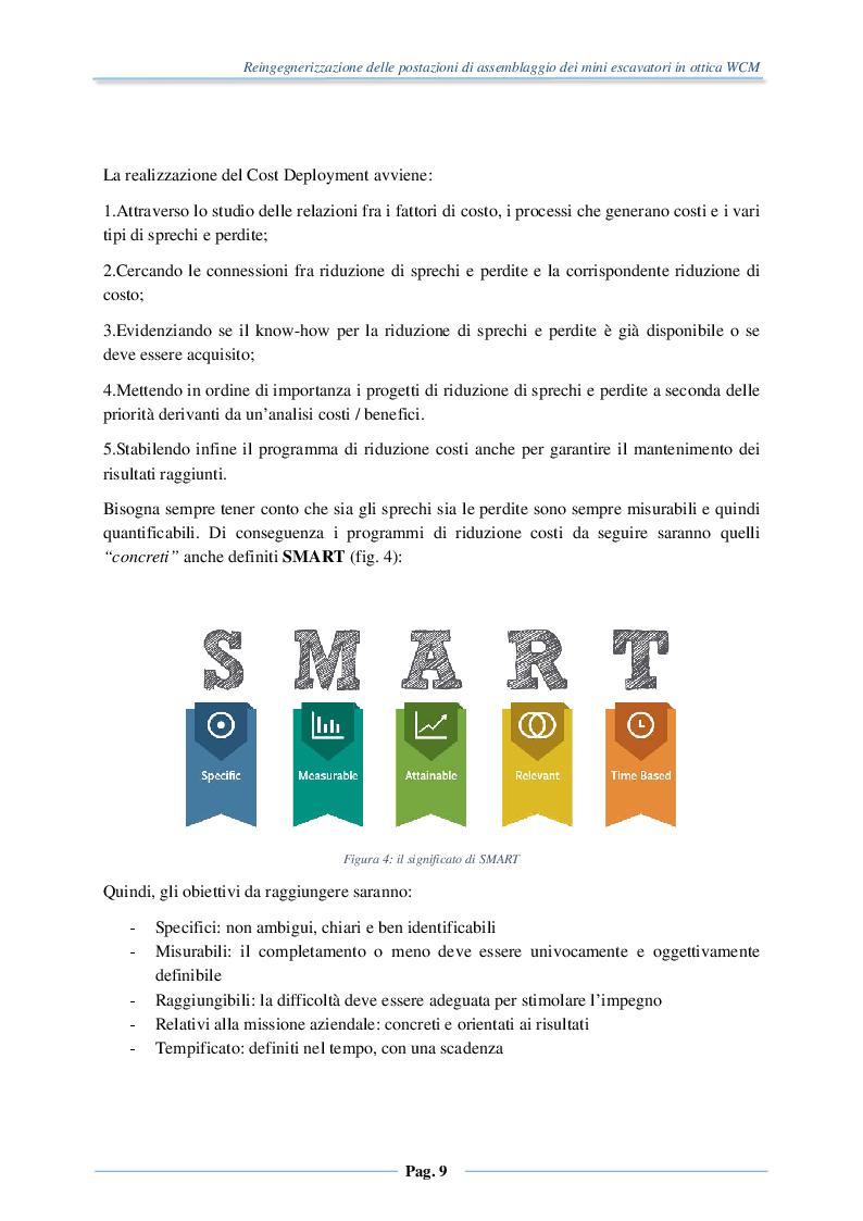 Anteprima della tesi: Reingegnerizzazione delle postazioni di assemblaggio dei mini escavatori in ottica WCM, Pagina 7