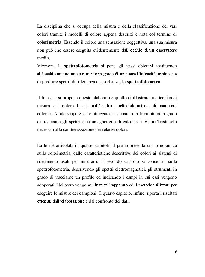 Anteprima della tesi: Misure colorimetriche tramite un apparato in fibra ottica, Pagina 3