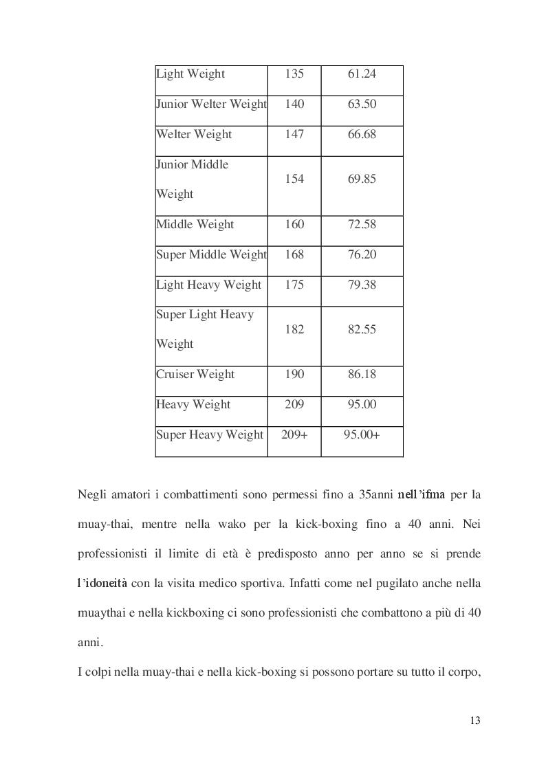 Anteprima della tesi: Metodologia di allenamento per la Kick-boxing e la Muay-thai, Pagina 7