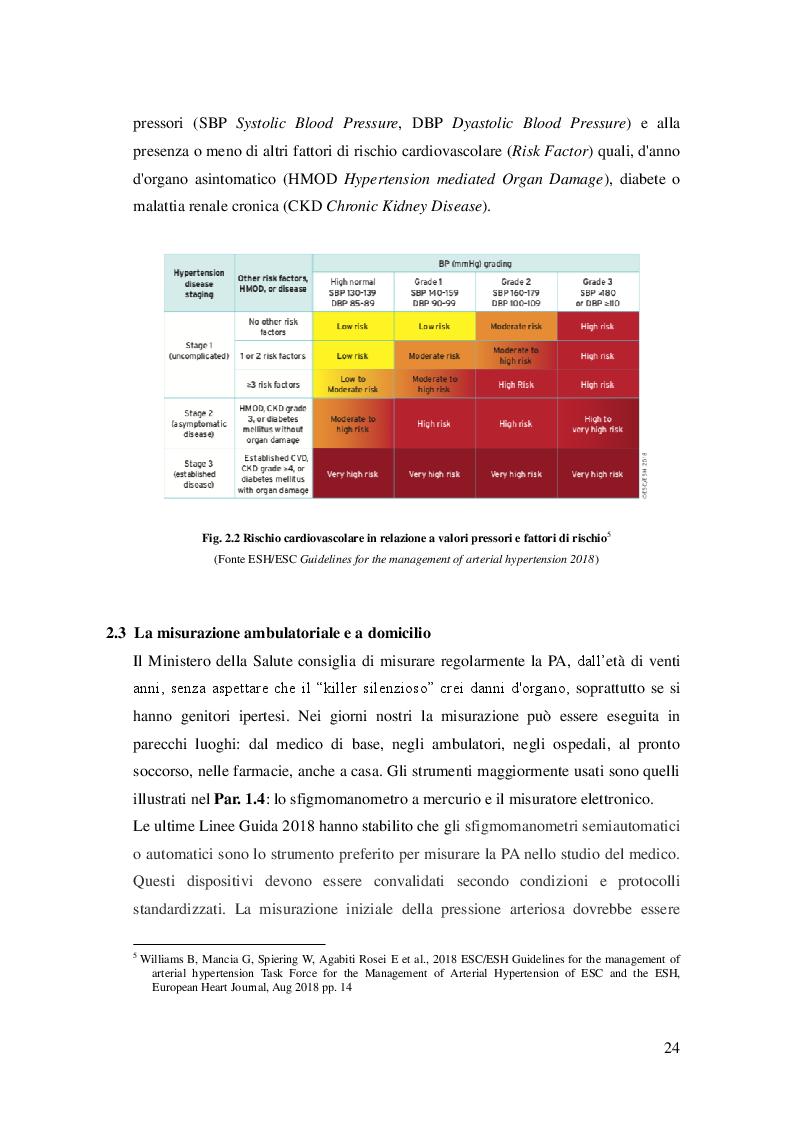 Anteprima della tesi: L'attività fisica come prevenzione primaria dell'ipertensione arteriosa essenziale, Pagina 5