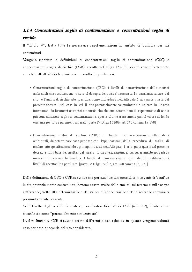 Estratto dalla tesi: Sviluppo di metodiche analitiche mediante GCMS per la determinazione di parametri non tabellati del D.lgs. 152/06