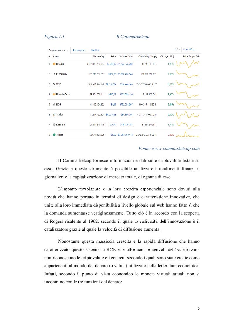 Anteprima della tesi: Applicazioni ed usi della blockchain e livello di conoscenza delle criptovalute tra i giovani, Pagina 5