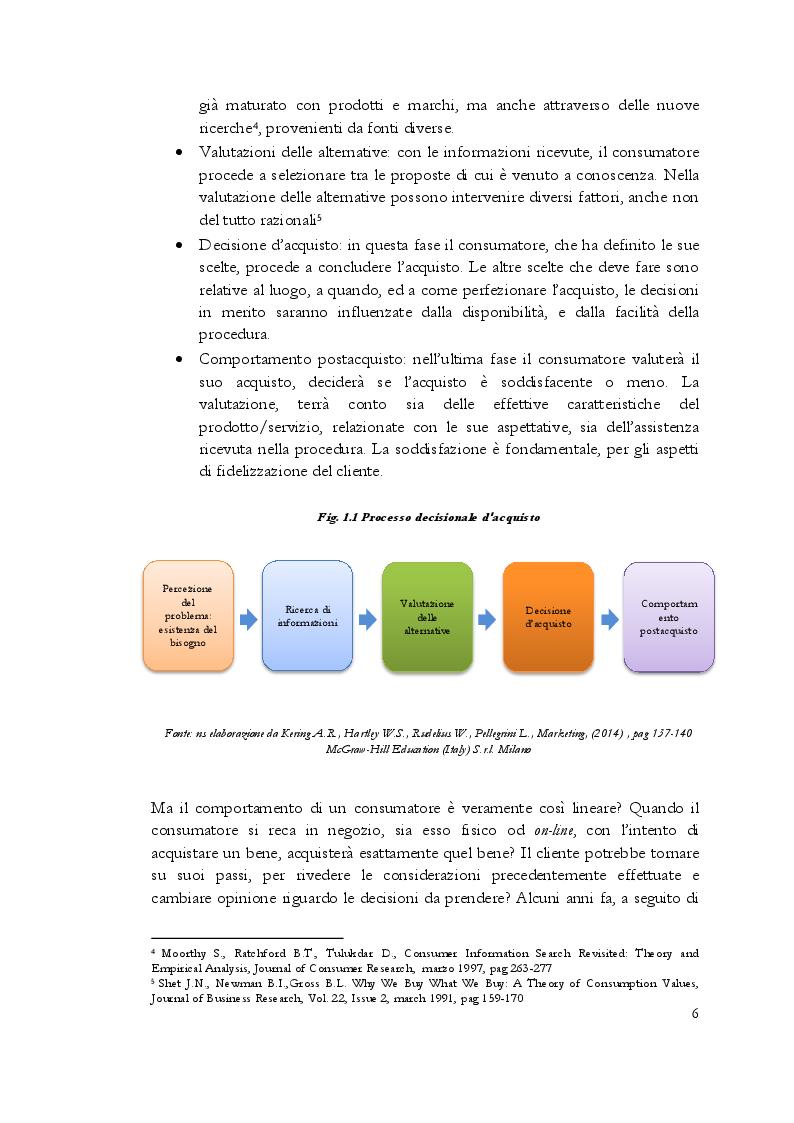 Anteprima della tesi: Estetica professionale. Adottare una strategia omnicanale, per differenziare l'offerta e creare valore aggiunto, Pagina 7