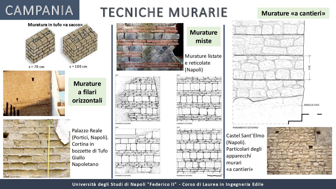 Anteprima della tesi: I materiali locali nella tradizione costruttiva dell'Italia meridionale, Pagina 10