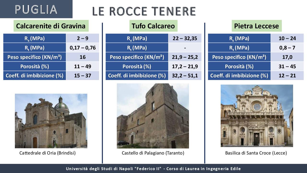 Anteprima della tesi: I materiali locali nella tradizione costruttiva dell'Italia meridionale, Pagina 12