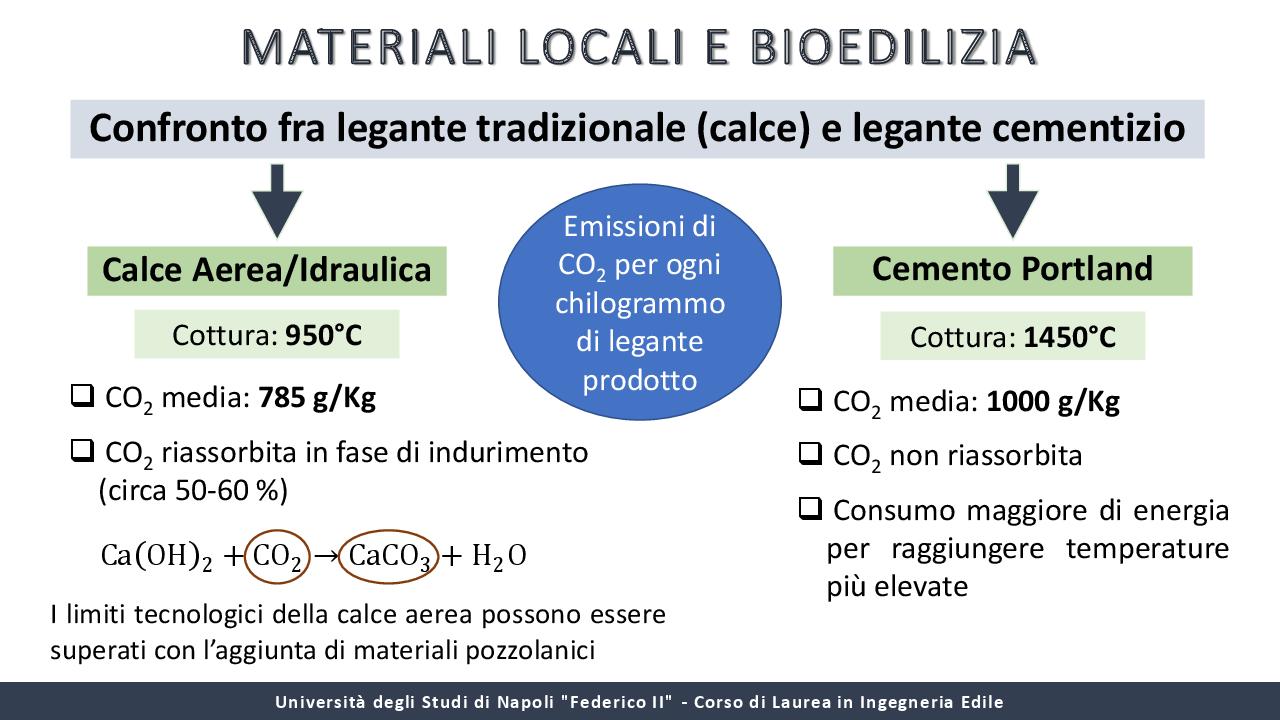 Anteprima della tesi: I materiali locali nella tradizione costruttiva dell'Italia meridionale, Pagina 21