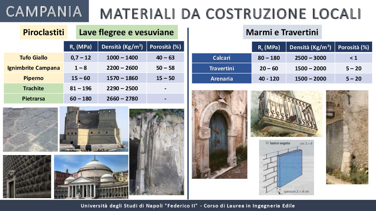 Anteprima della tesi: I materiali locali nella tradizione costruttiva dell'Italia meridionale, Pagina 9