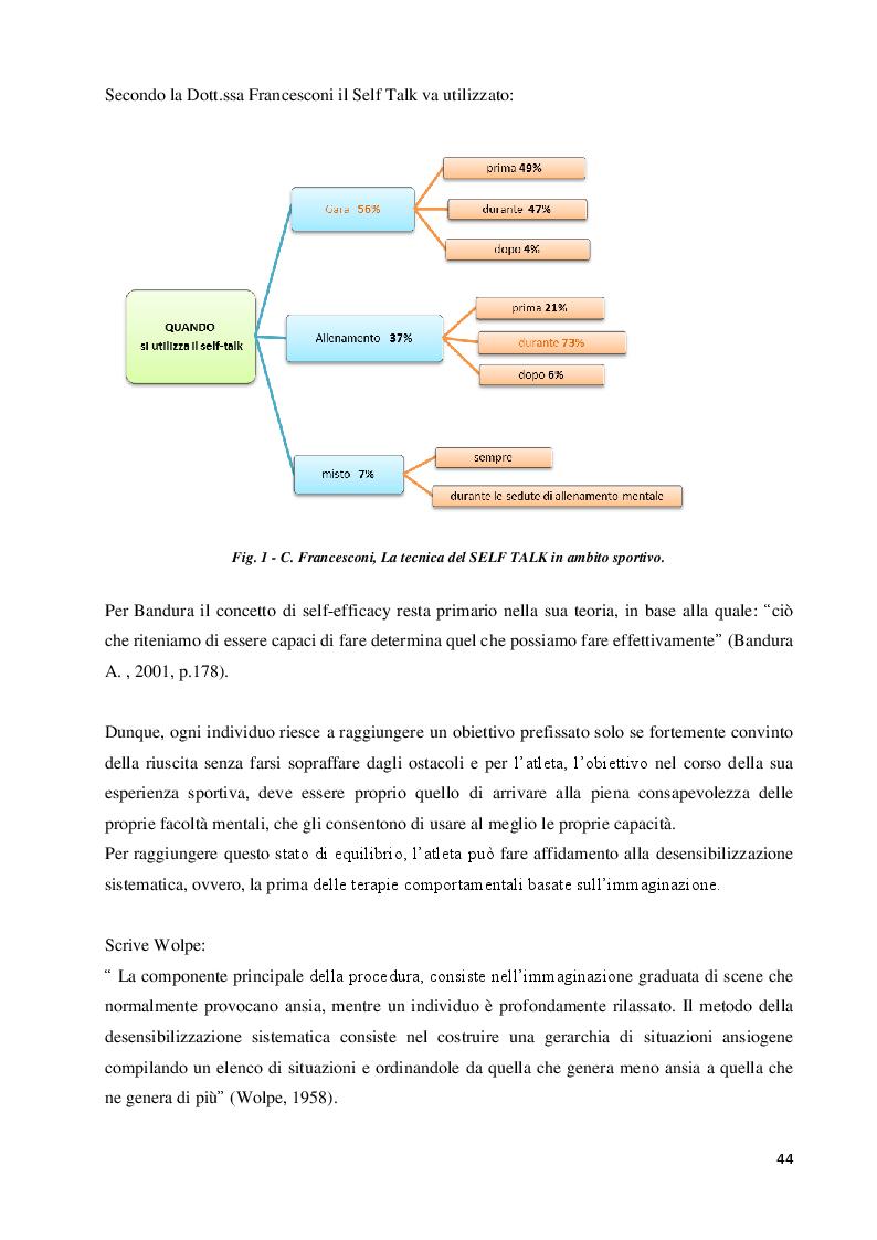 Anteprima della tesi: Imagery nello Sport. Ricerca empirica sull'esperienza di atleti disabili motori, Pagina 5
