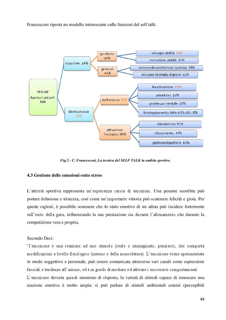 Anteprima della tesi: Imagery nello Sport. Ricerca empirica sull'esperienza di atleti disabili motori, Pagina 7