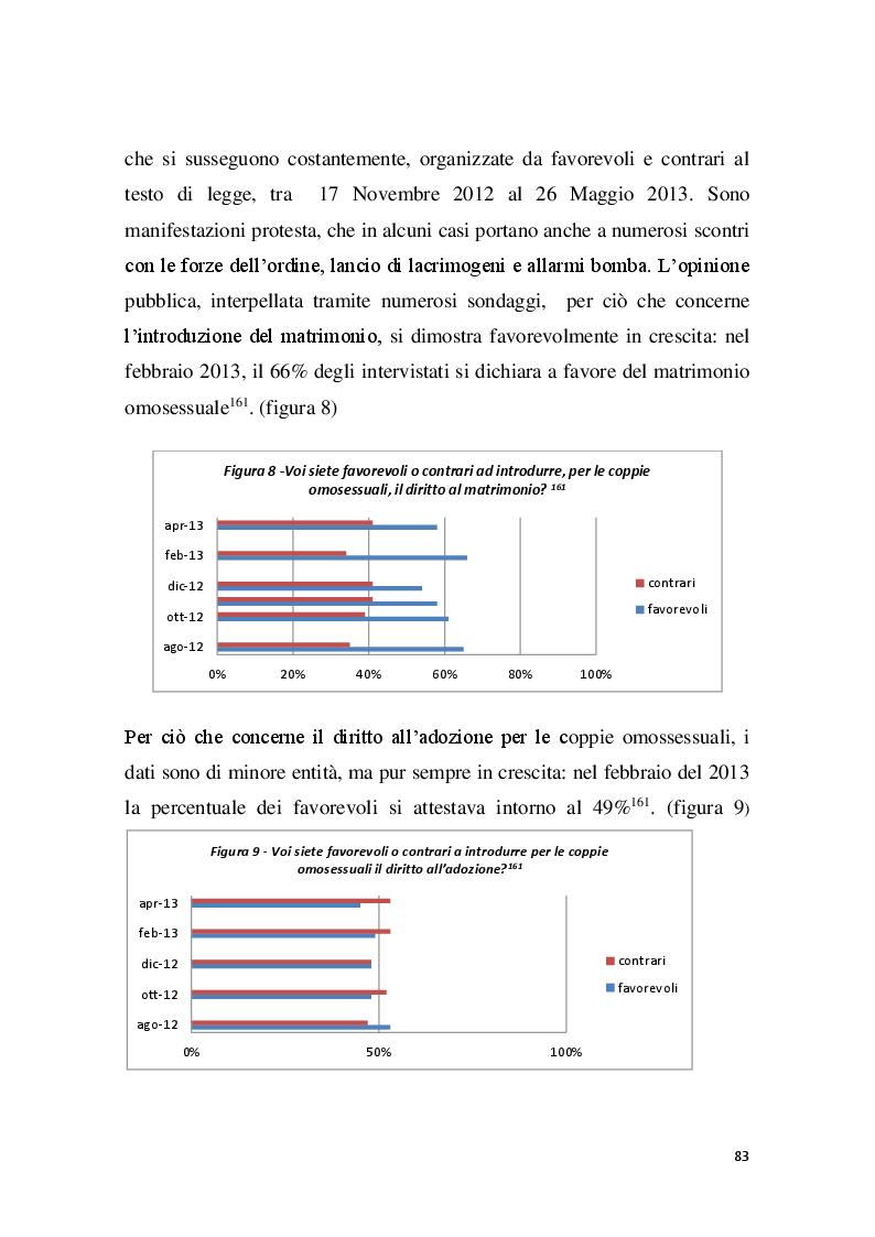 Anteprima della tesi: Familles pour tous? Famiglie omogenitoriali e società dopo l'introduzione della 404/13: testimonianze dalla regione Provence Alpes - Cote d'Azur, Pagina 11