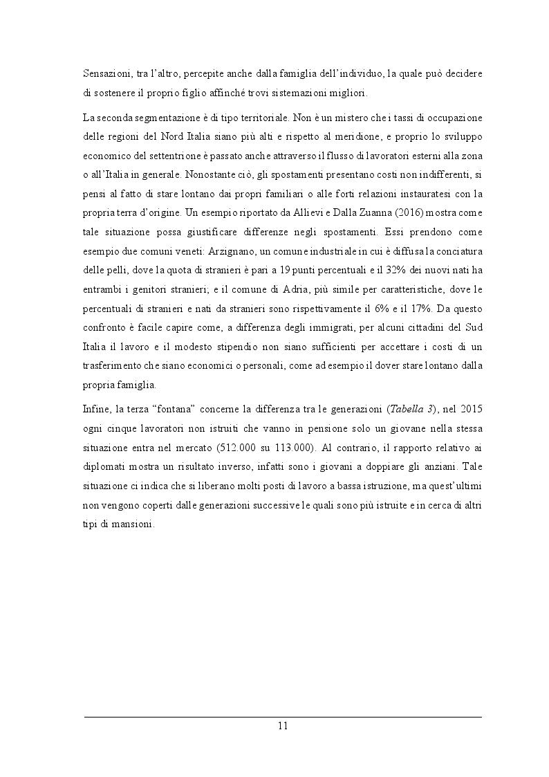 Estratto dalla tesi: L'impatto fiscale dell'immigrazione in Italia. Differenza tra le definizioni di immigrato e analisi dell'integrazione su IRPEF versata e redditi