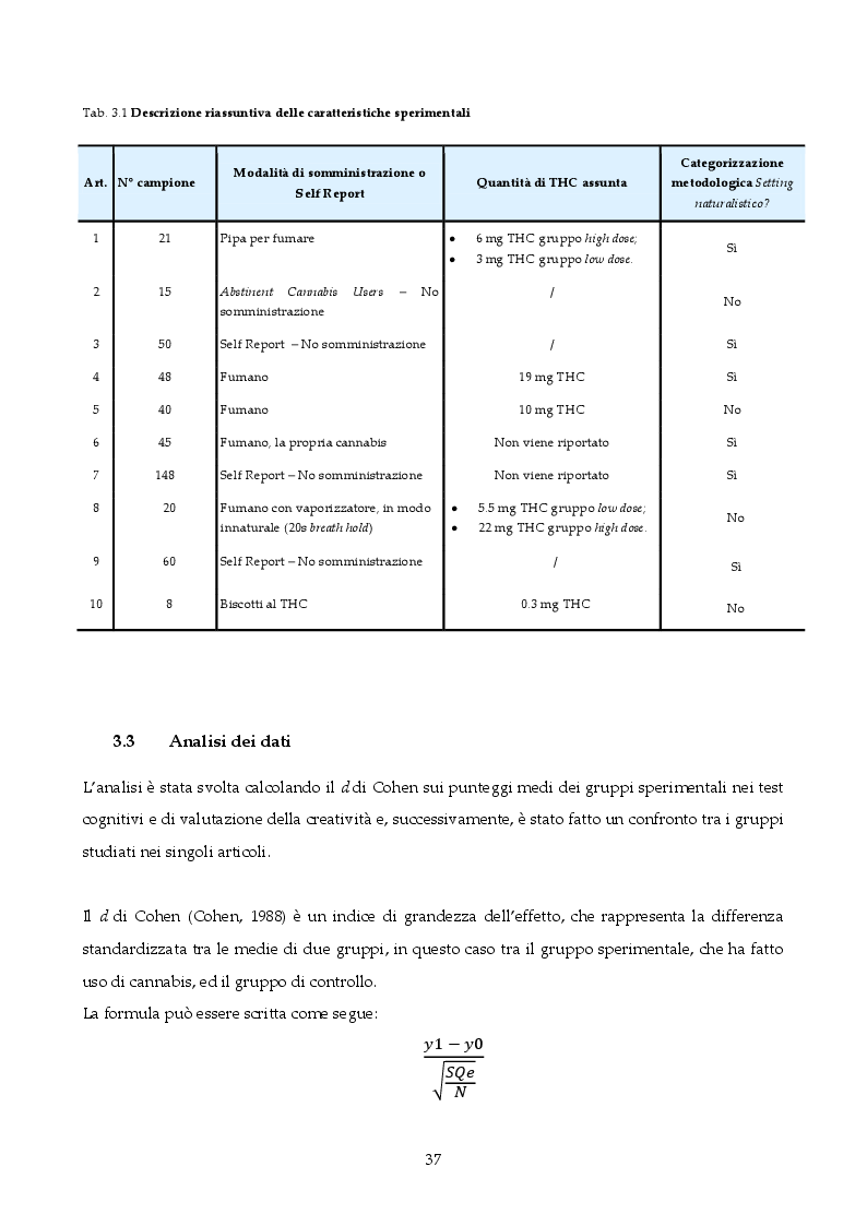 Anteprima della tesi: La relazione tra Creatività ed uso di Cannabis: un approfondimento empirico, Pagina 4