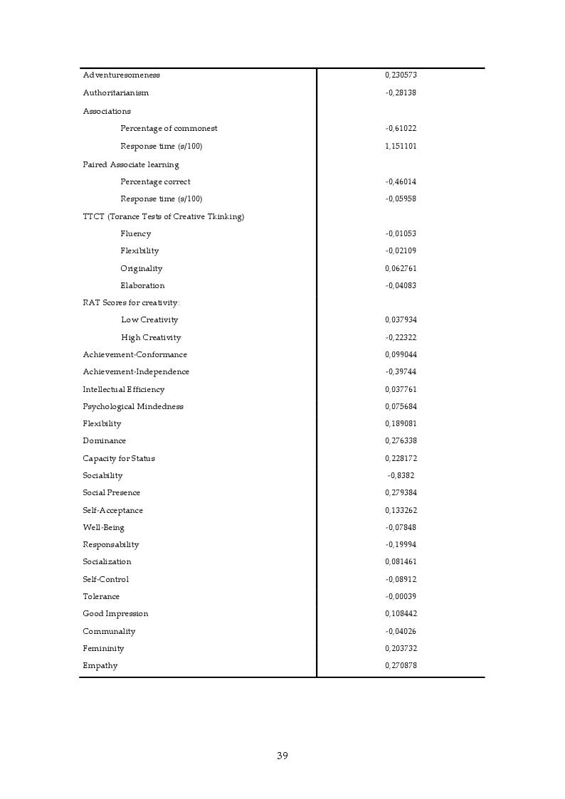 Anteprima della tesi: La relazione tra creatività ed uso di cannabis: un approfondimento empirico, Pagina 6