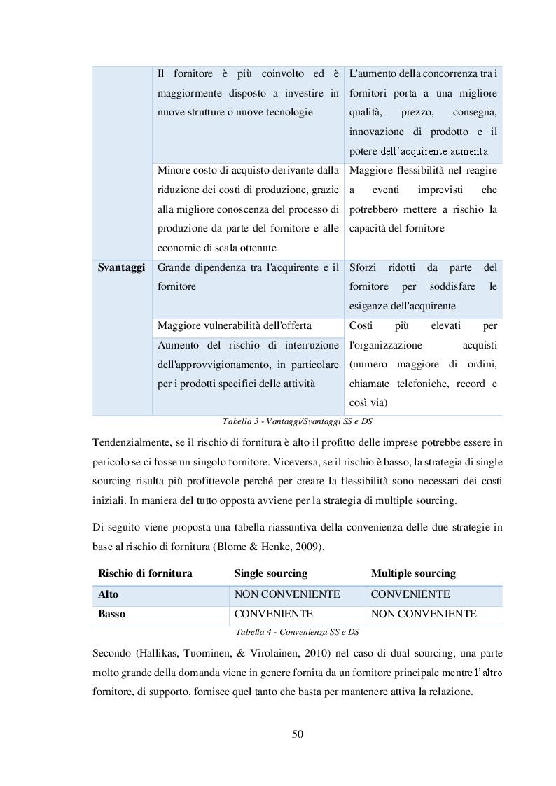 Anteprima della tesi: La gestione del commodity price risk e del supplier default risk: il punto di vista della supply chain, Pagina 9