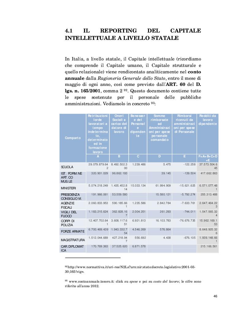 Anteprima della tesi: Il Capitale intellettuale nelle Pubbliche Amministrazioni: misurazione e reporting, Pagina 3