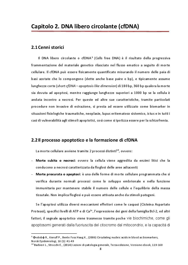 Estratto dalla tesi: Analisi delle concentrazioni e distribuzioni delle dimensioni del DNA libero circolante nella schizofrenia mediante spettroscopia di correlazione alla fluorescenza