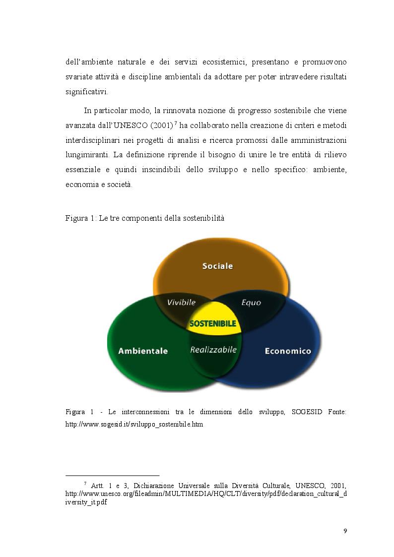 Anteprima della tesi: Economia circolare: transizione verso un modello di turismo sostenibile, Pagina 4