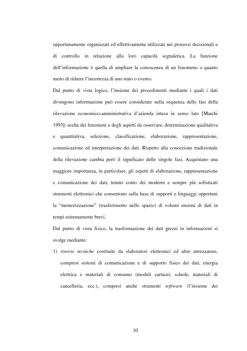 Anteprima della tesi: I sistemi gestionali integrati, con particolare riferimento a SAP R/3, Pagina 6